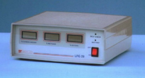 Gas monitor with infrared