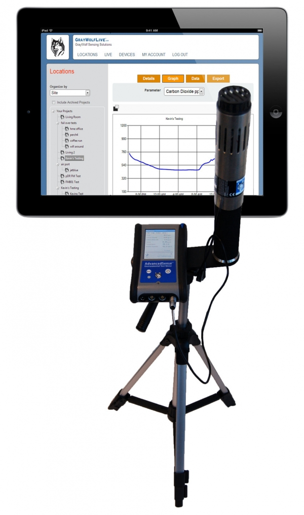 Remote access data collection meters