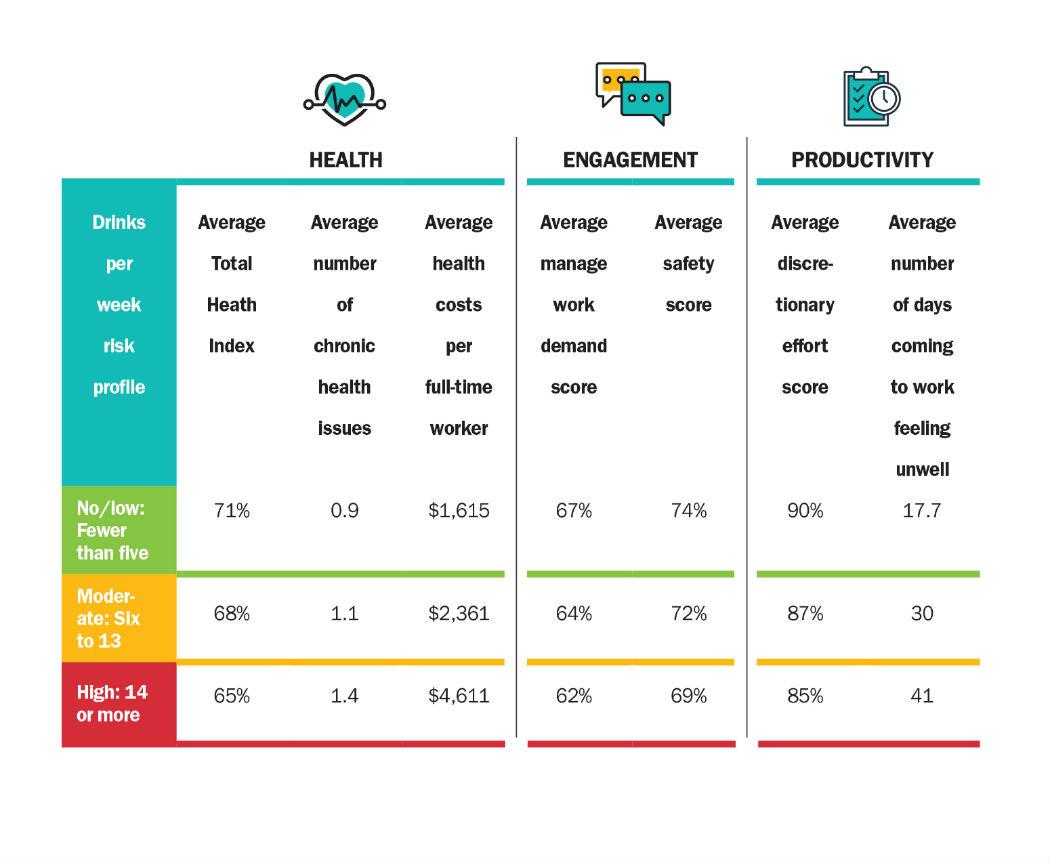 Mental health, productivity, wellness